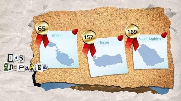 Teasergrafik zum Altpapier vom 17. Oktober 2018: Notizzettel mit den Ländern Malta, Türkei und Saudi-Arabien