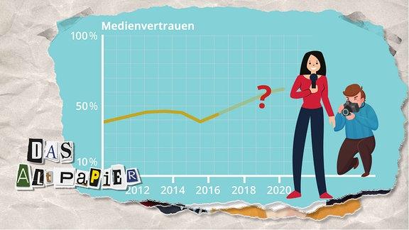 Teasergrafik Altpapier vom 26. Februar 2020: Eine angedeutete Grafik zum Medienvertrauen von 2012 bis heute. Daneben stehen eine Reporterin und ein Reporter.