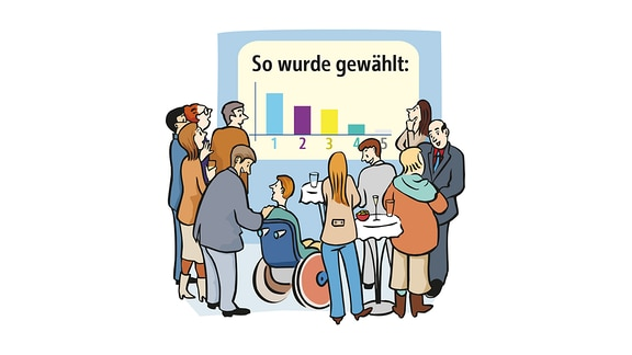 Wahl-Party