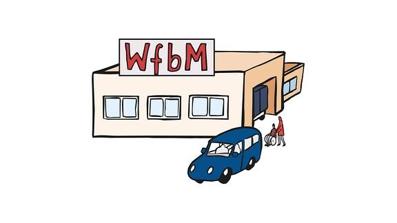 Werkstatt WfbM