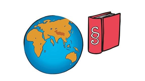 Gesetz-Buch und Weltkugel