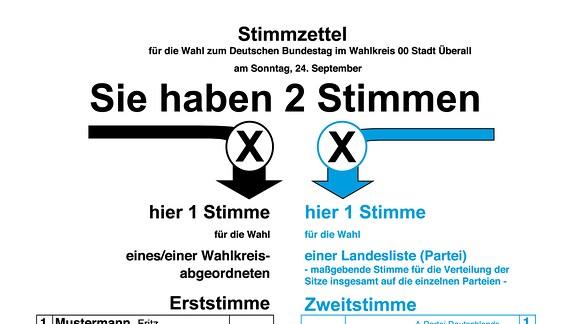 Stimm-Zettel Bundes-Tags-Wahl