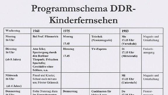 Programmschema des DDR-Kinderfernsehens Montags bis donnerstags