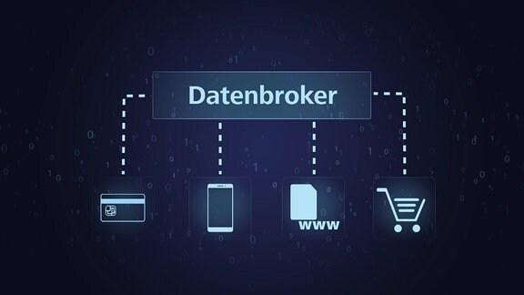 Datenbroker ziehen ihre Informationen aus unterschiedlichen Quellen.