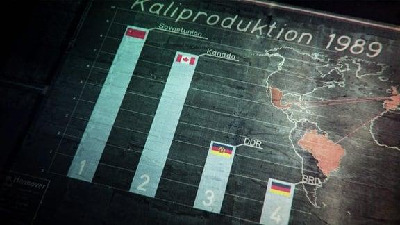 Salz, Jobs und Reichtum - Thüringens Traum vom Weißen Gold