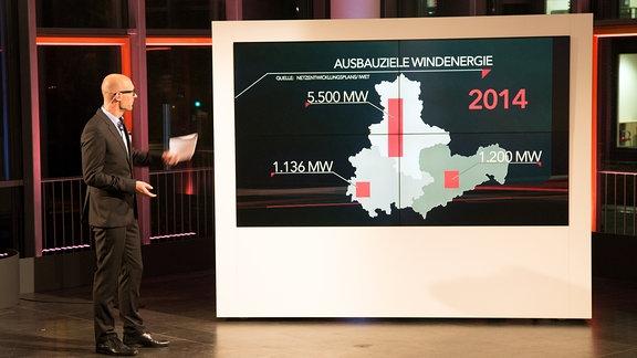 Ein Mann steht vor einer großen Wand, auf der eine Grafik projeziert ist.