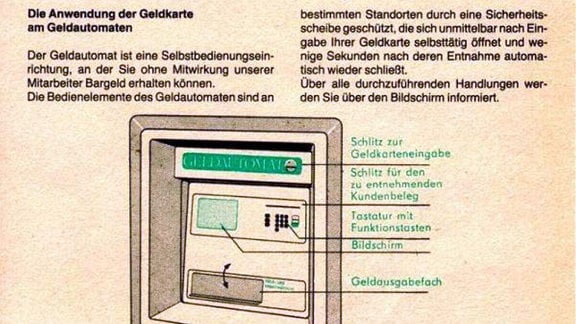 Anleitung-DDR-Geldautomat