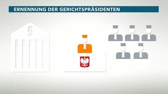 Grafik: Justizreform in Polen