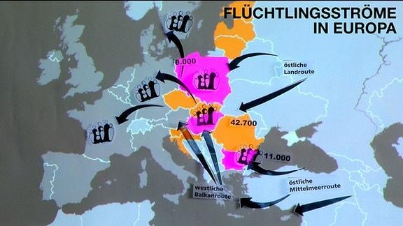 Eine Karte zeigt Flüchtlingsströme in Europa