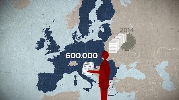 Flüchtlingsströme in die EU