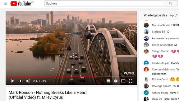 Musikvideo Cyrus Kiew