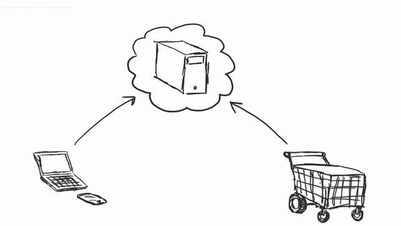 "Corona Creative: ""Orderbox"""