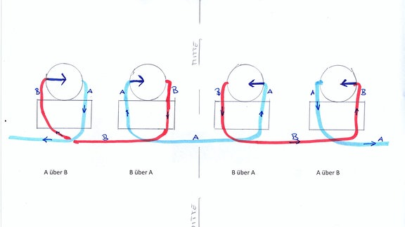 Auf Blatt Papier ist eine Konstruktionszeichnung angefertigt.