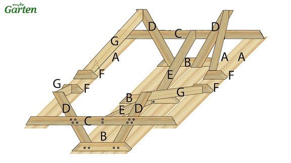 Bauanleitung Picknicktisch