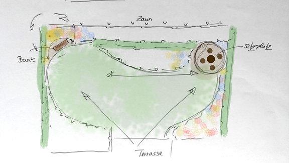 Skizze für die Gestaltung eines quadratischen Gartens