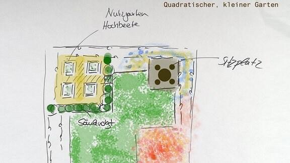 Skizze für die Gestaltung eines langen, schmalen  Gartens