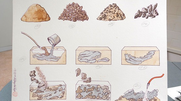 Skizze die zeigt, wie Betonsteine im natürlichen Look gegossen werden.