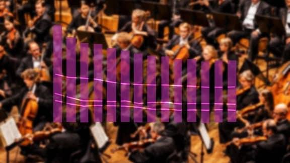 Im Hintergrund ist unscharf ein Orchester zu sehen. Im Vordergrund ist ein violettes Balkendiagramm, das von Liniendiagrammen durchschnitten wird.