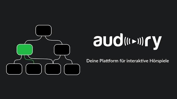 Startseite von audory.io