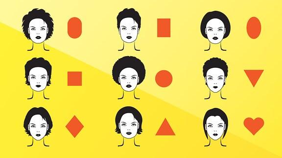 Grafik zeigt Gesichtsformen