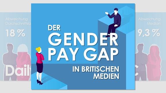 Grafik - Gender Pay Gap