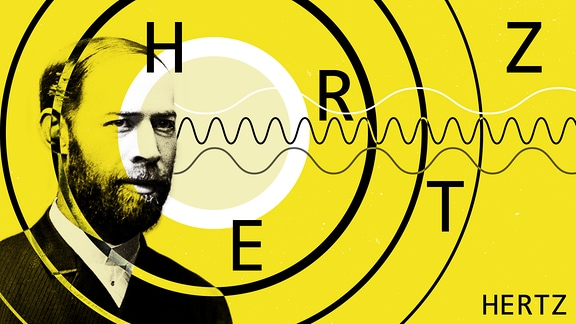 Grafik zur Illustration von Heinrich Hertz