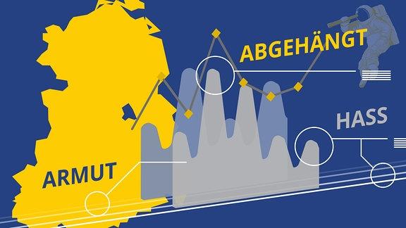 Stilisierte Grafik: Auge Ostdeutschland mit Statistikpfeilen und Schrift: Hass, abgehängt, Armut