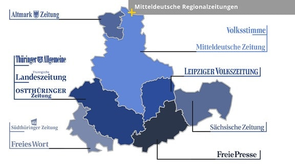 Karte mit Ländergrenzen von Sachsen, Sachsen-Anhalt und Thüringen und farblich abgesetzte Vertriebsregionen großer Verlagskonzerne. Darüber hinaus eine Zuordnung der Regionalzeitungen.