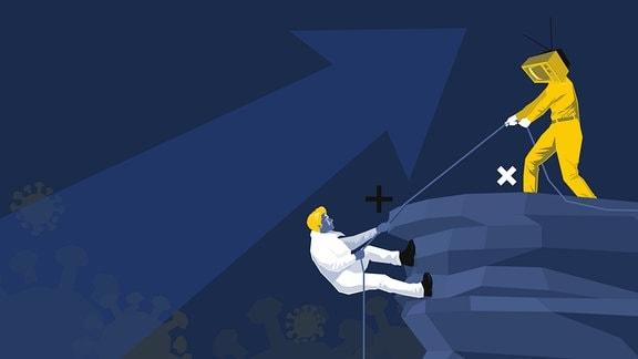 Grafische Darstellung einer Person am Abhang, die von einer anderen Person mit einem Fernseher als Kopf mit einem Seil hochgezogen wird. Im Hintergrund ist ein Pfeil nach rechts oben zeigend abgebildet.