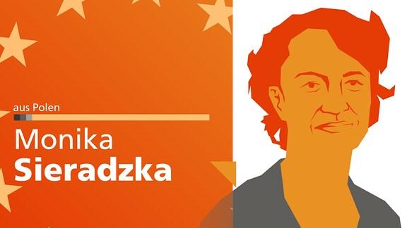 """Ein abstrahiertes Portrait von Monika Sieradzka, dazu der Schriftzug """"aus Polen"""" auf der linken Seite."""