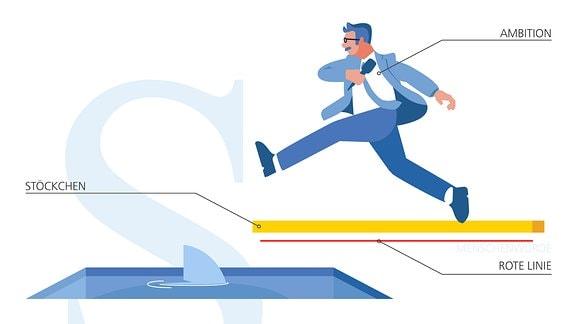 Illustration: Ein Mann springt über ein Stöckchen. Unter ihm: Ein Schwimmbecken, in dem ein Hai schwimmt.