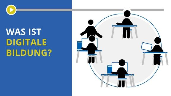 """Stilisierte Personen sitzen an Tischen mit PCs oder Tablets. Dazu der Schriftzug: """"Was ist digitale Bildung?"""""""