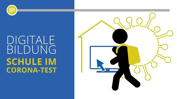 """Stilisierte Person mit Rucksack sowie skizziertes Haus, Bildschirm und Coronavirus. Dazu der Schriftzug """"Digitale Bildung - Schule im Corona-Test"""""""