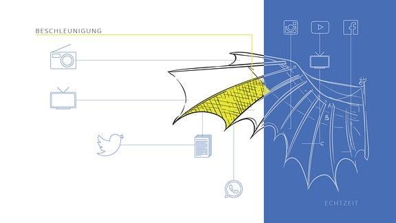 Gezeichneter Flügel mit den Symbolen von Fotoapparat, Bildschirm, Twitter, Artikel und WhatsApp.