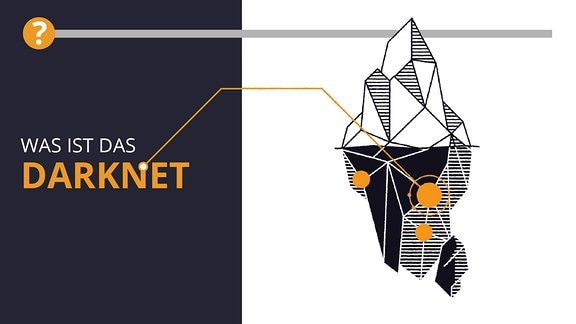 """Stilisierter Eisberg mit gelben Markierungen. Dazu die Frage """"Was ist das Darknet?"""""""