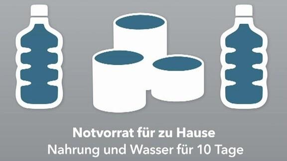 """Eine Grafik zeigt Piktogramme von Getränken und Nahrung, darunter steht: """"Notvorrat für zu Hause. Nahrung und Wasser für 10 Tage."""""""