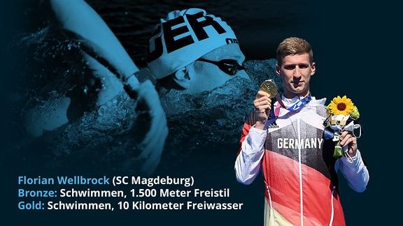 Florian Wellbrock (SC Magdeburg) Bronze: Schwimmen, 1500 Meter Freistil Gold: Schwimmen, Freiwasser