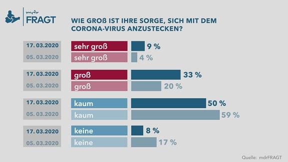 mdrFRAGT - Corona-Virus