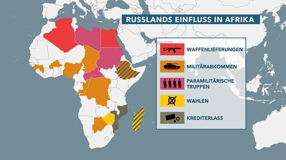 Russland in Afrika Grafik