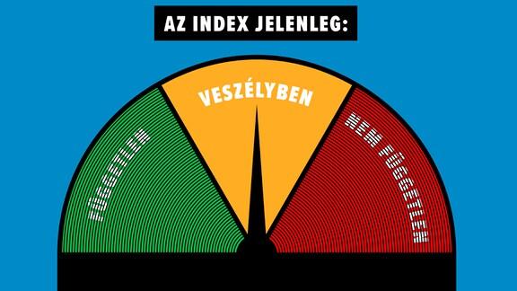 Barometer Presse