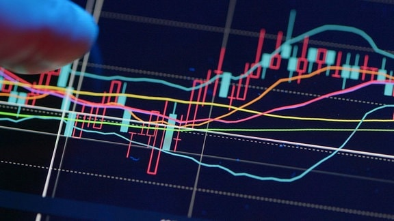 Börsenanalyse auf Monitor.