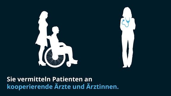 Ein Piktogramm von einer Frau, die einen Mann im Rollstuhl schieb. Daneben ein Piktogramm einer Ärztin