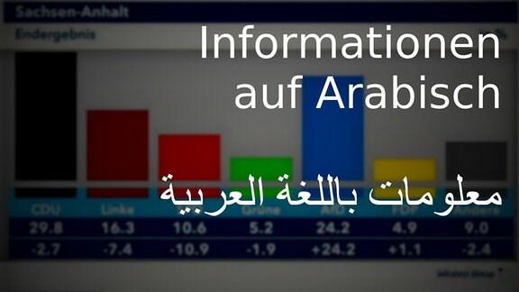 Ergebnisse - arabisch
