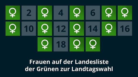 Frauen auf der Landesliste der Grünen zur Landtagswahl 2021