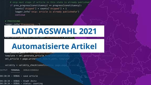 Grafik mit den Teilen des Programmcodes: Für die Landtagswahl in Sachsen-Anhalt werden automatisiert 218 Gemeindeartikel und 41 Wahlkreisartikel mit den Ergebnissen erstellt.