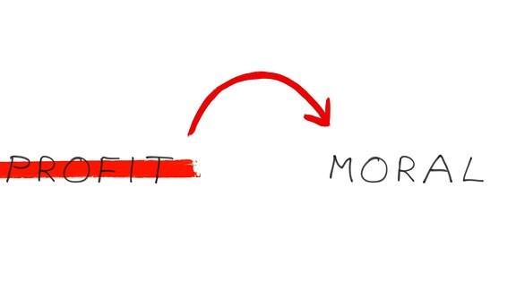 Grafik - Profit und Moral