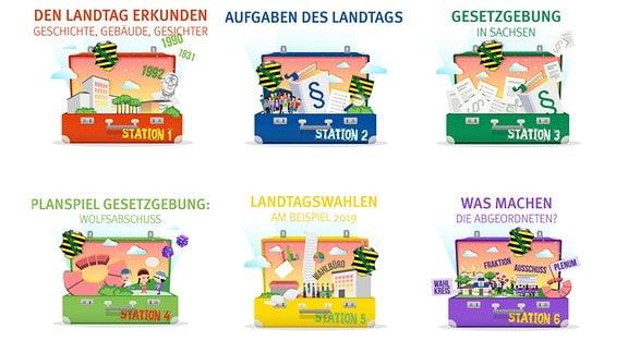 Eine Grafik illustriert sechs Wissensbereiche eines virtuellen Lernkoffers des Sächsischen Landtags.