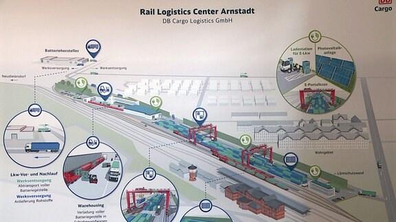 Plan des geplanten Güterterminals am Bahnhof Arnstadt