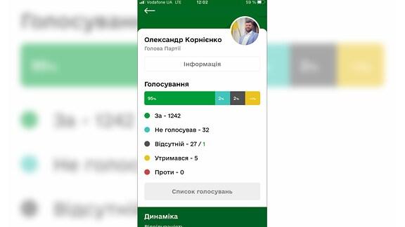 """Eine App der ukrainischen Präsidentenpartei """"Diener des Volkes"""" überwacht das Abstimmungsverhalten von Abgeordneten, damit sie nicht gegen die Parteilinie stimmen."""