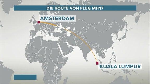 Flugroute des Fluges MH17 als Grafik